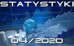 statystyki miesięczne kwiecień 2020