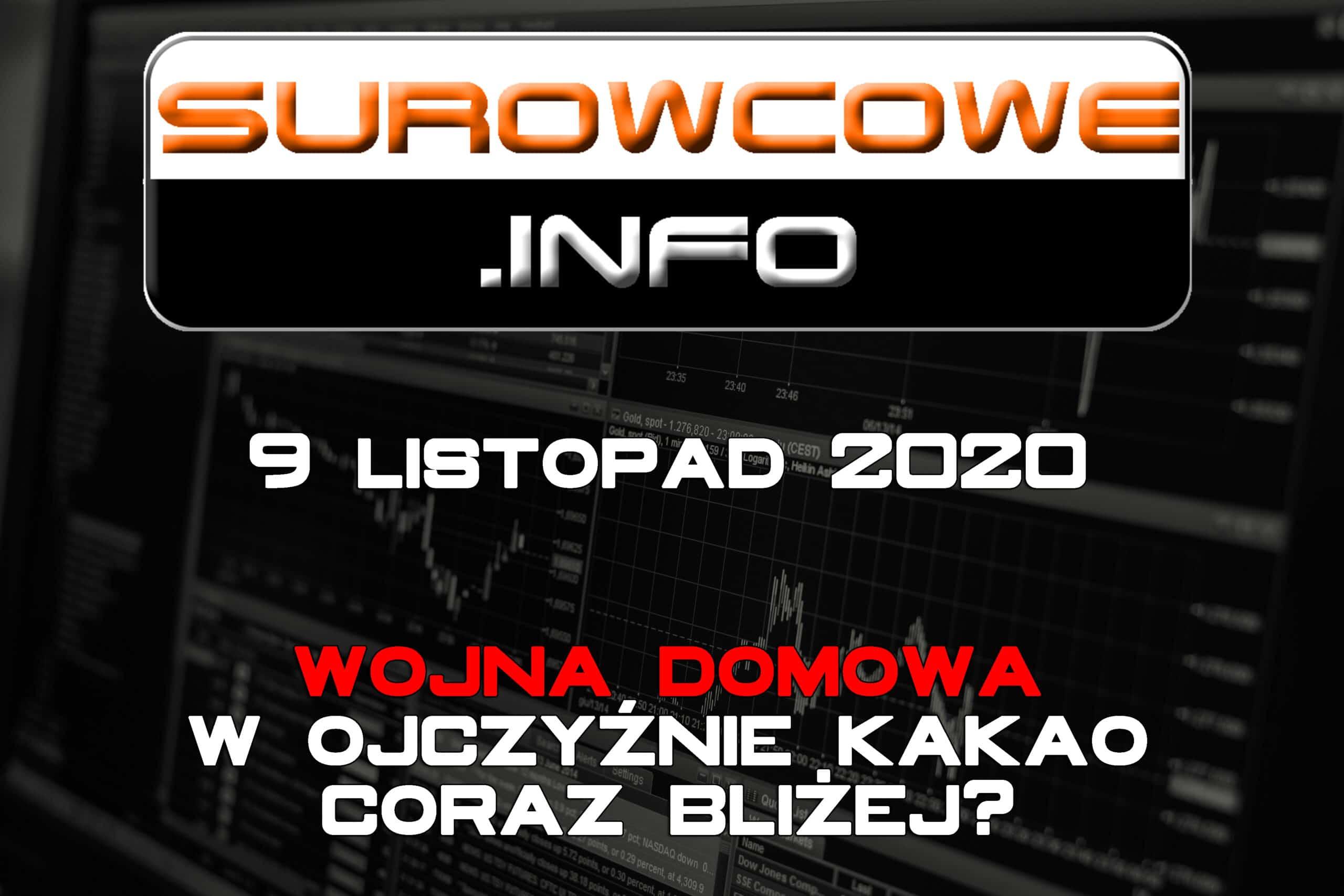 surowcowe info 9 listopad 2020