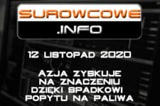 surowcowe info 12 listopad 2020