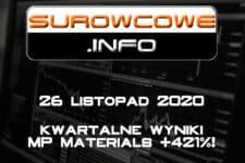 surowcowe info 26 listopad 2020