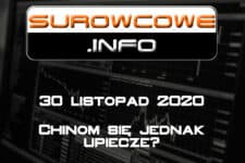 surowcowe info 30 listopad 2020