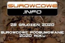 surowcowe info 28 grudzień 2020