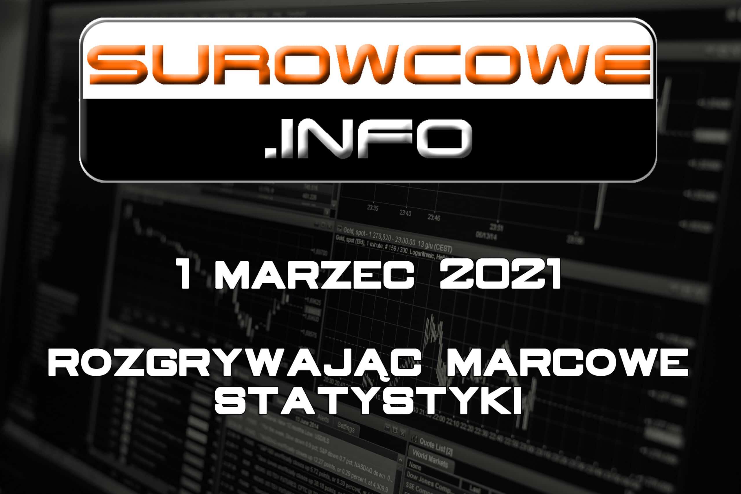 Surowcowe.info 1 marzec 2021