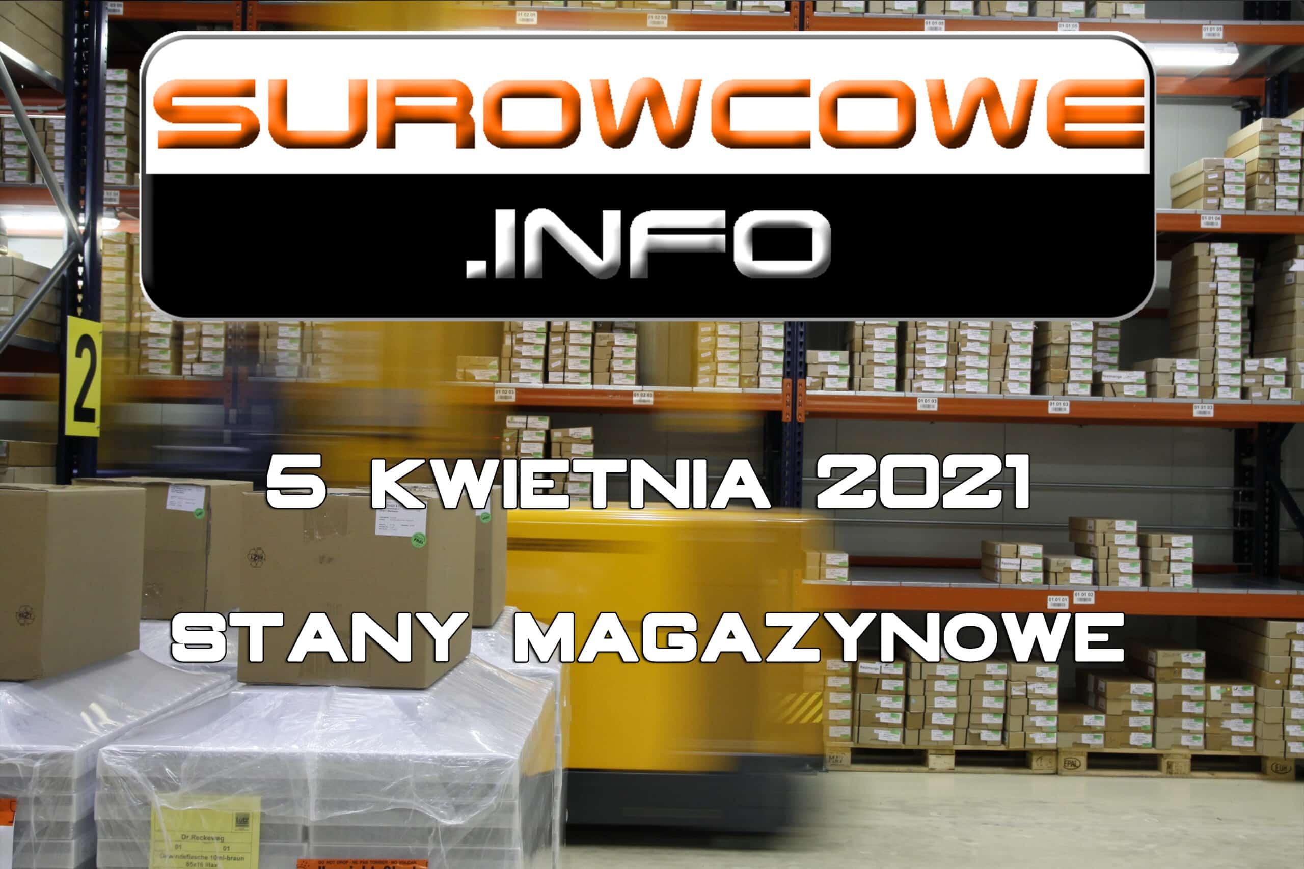 Surowcowe.info 5 kwietnia 2021