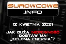 Surowcowe.info 12 kwietnia 2021