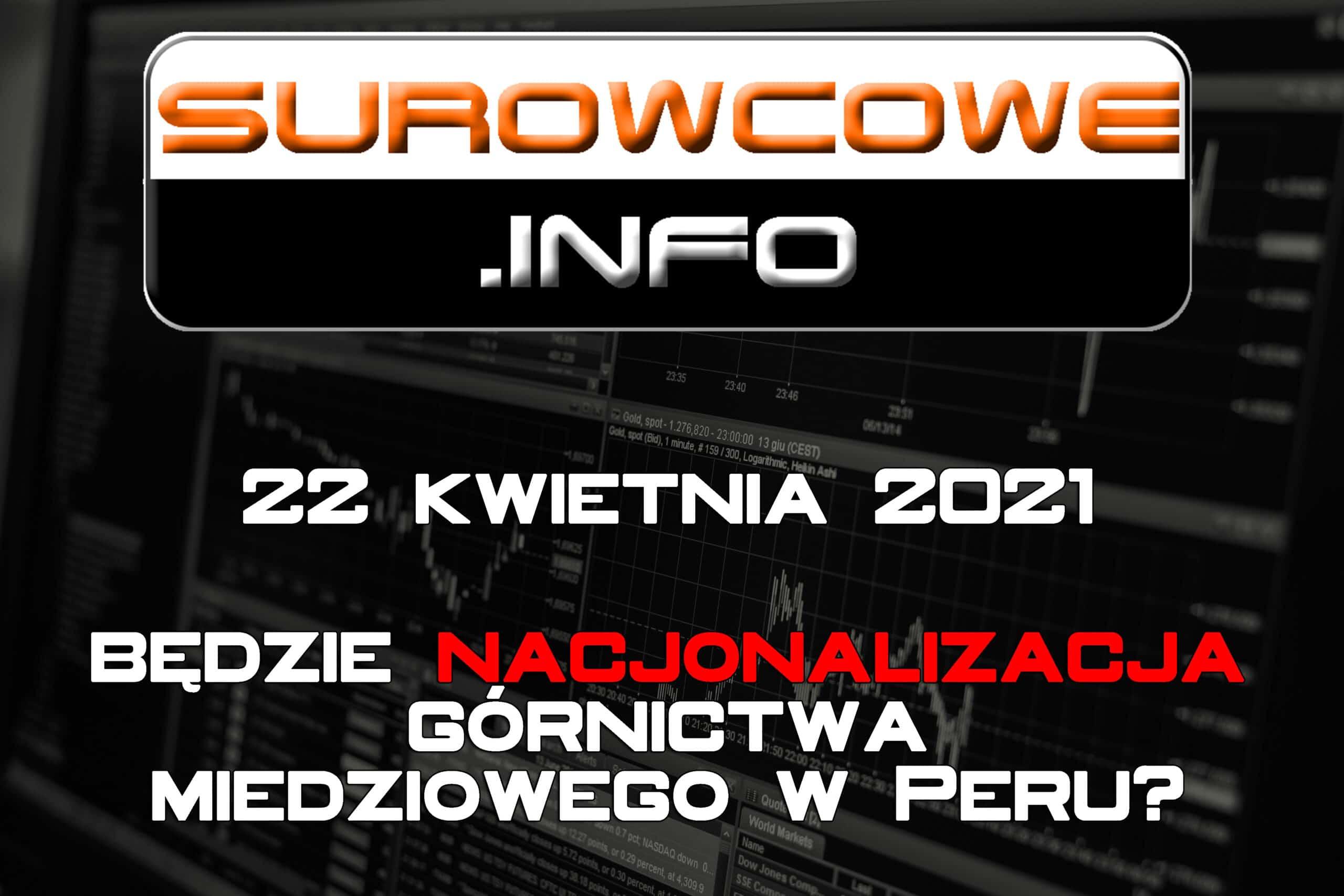 Surowcowe.info 22 kwietnia 2021