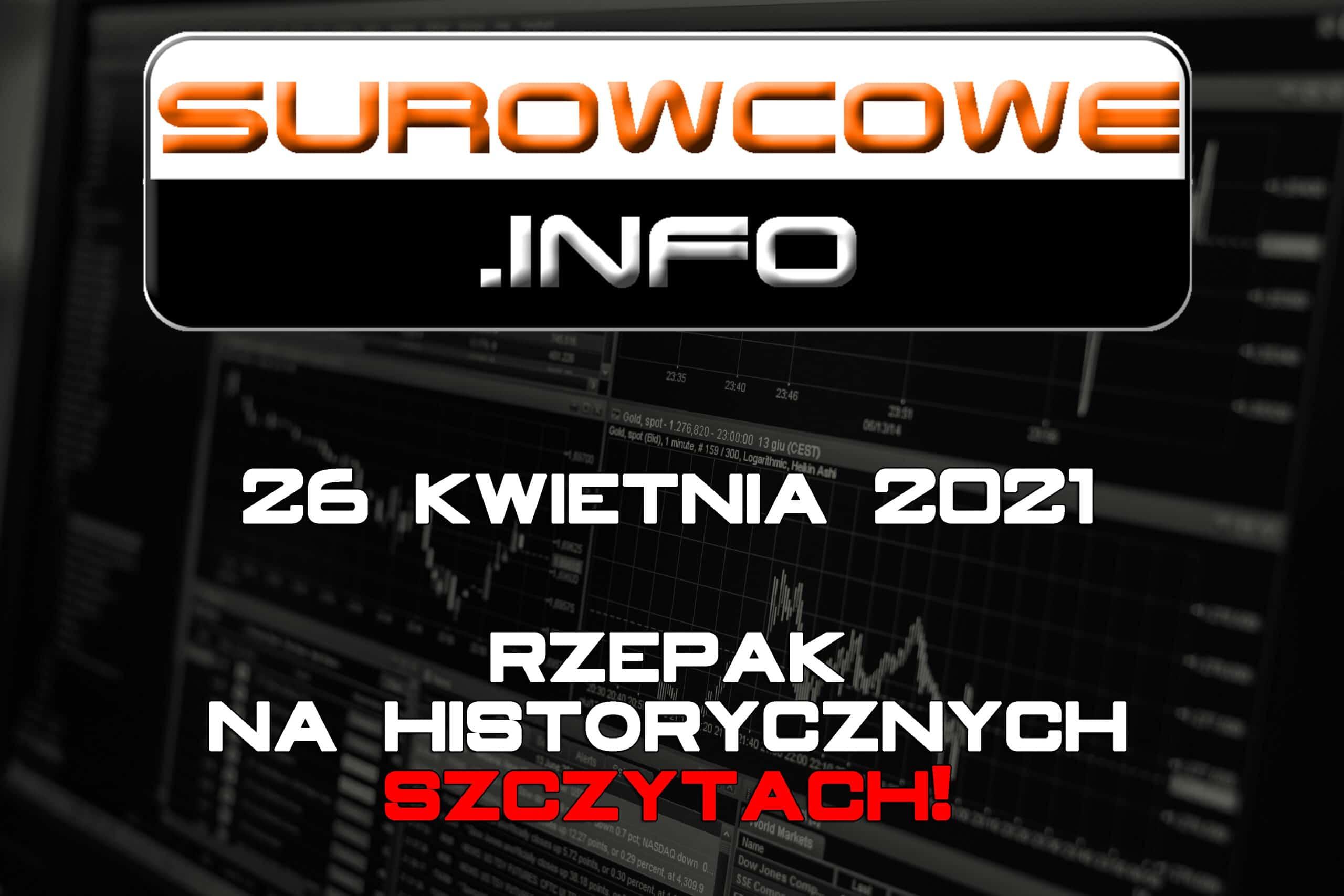 Surowcowe.info 26 kwietnia 2021