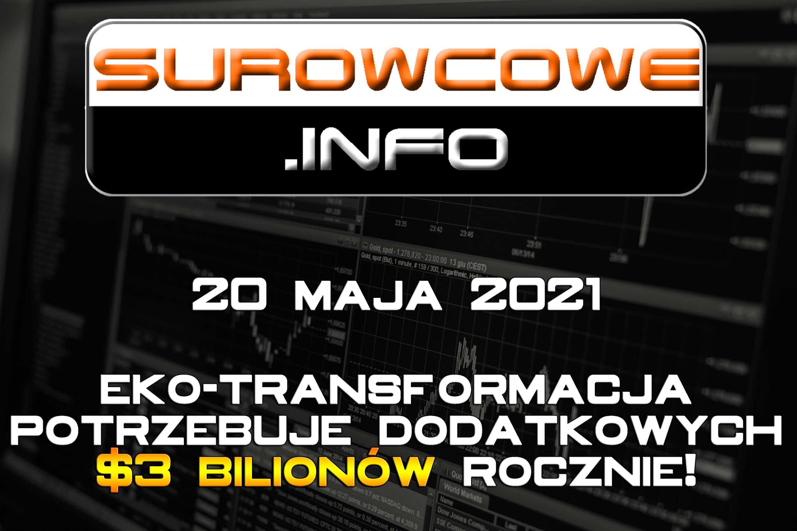 Surowcowe.info 20 maja 2021