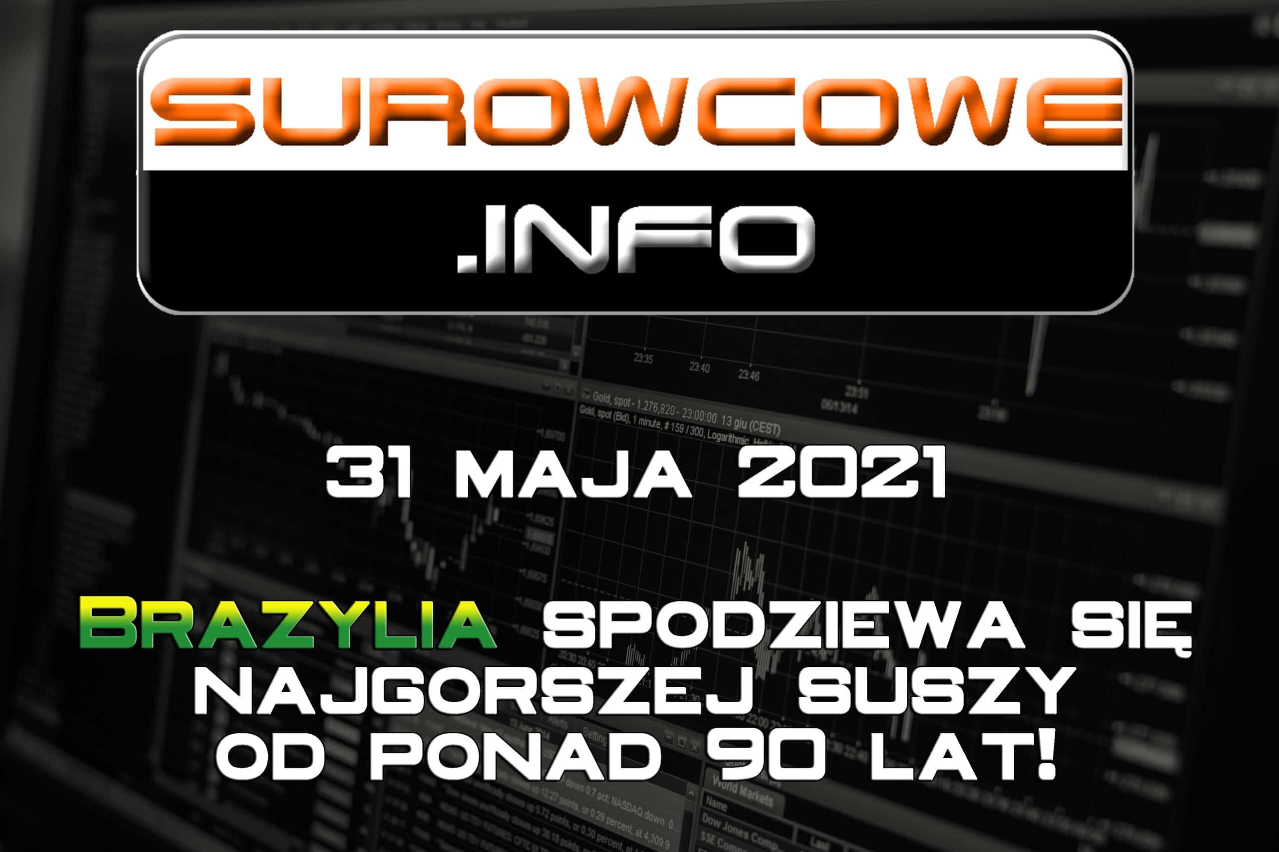 Surowcowe.info 31 maja 2021