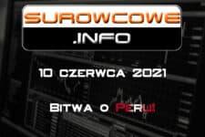 Surowcowe.info 10 czerwca 2021
